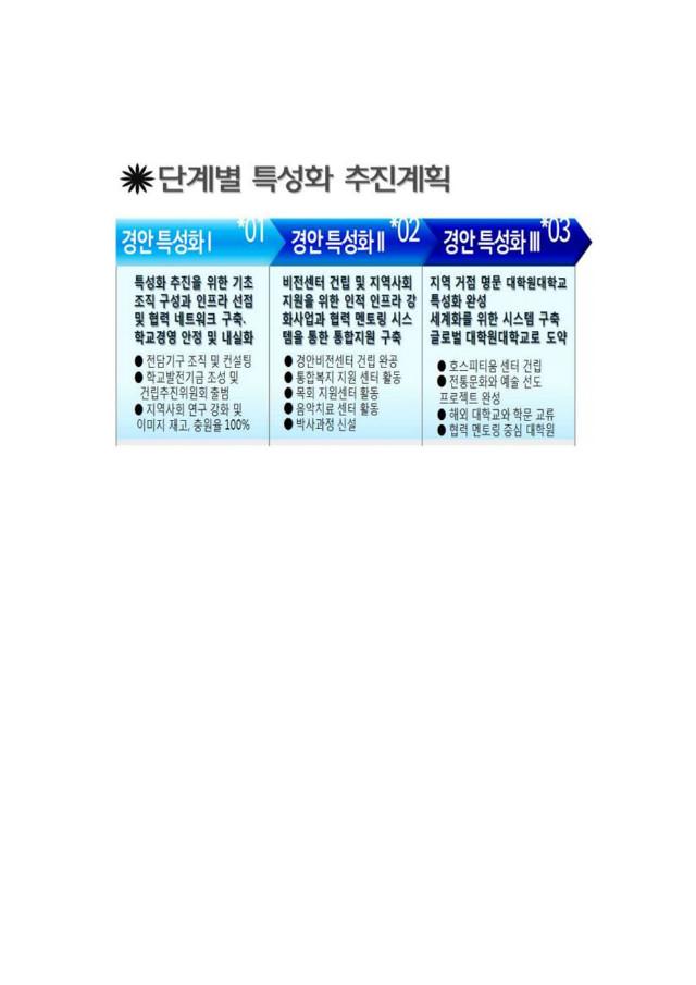 경안대학원대학교New발전계획_2030004.jpg