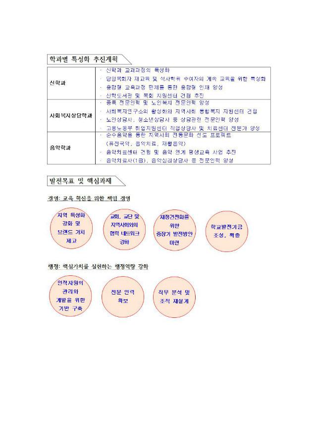 경안대학원대학교New발전계획_2030003.jpg